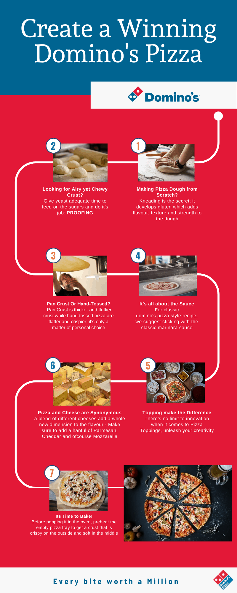 step by step infographic instructions for making dominos pizza at home
