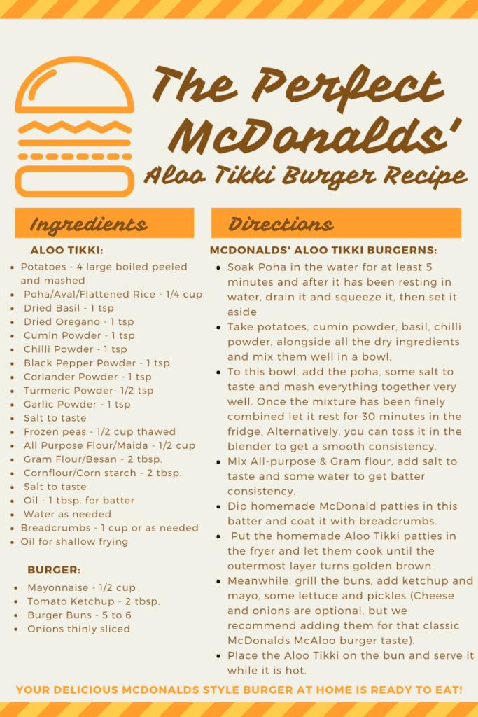 mcaloo-tikki-burger-recipe-infographic